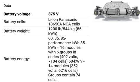 Tesla Battery Specs This Tesla Model S Battery Teardown Performed By