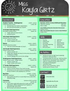 create a resume indeed 1