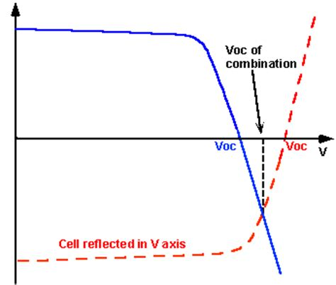 tvs diodes parallel measuring diodes in parallel 28 images why is breakthrough voltage of a tvs diode decreasing