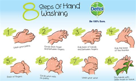 how to wash hand properly in step by step and propery the importance of washing singapore parenting magazine for baby children and parents