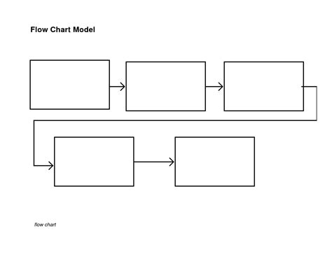 Blank Flow Chart Exle Mughals Flow Template