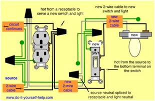 wiring diagram receptacle to switch to light fixture for the home lights