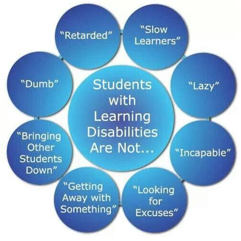 schools for students with learning disabilities students with learning disabilities are not special