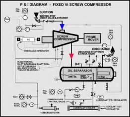 compressor reciprocating vs images