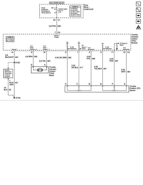 tps wiring diagram wiring diagram shrutiradio