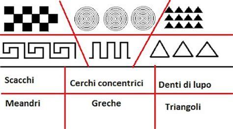 forme dei vasi greci arte semplice e poi la rinascita dell arte greca e il