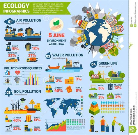 pollution and ecology infographics stock vector image