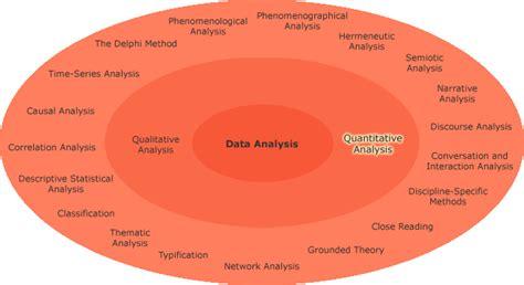 as data elements in quantitative and computational methods for the social sciences books quantitative analysis jyv 228 skyl 228 n yliopiston koppa