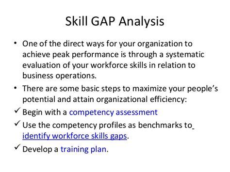 developing skill gap analysis