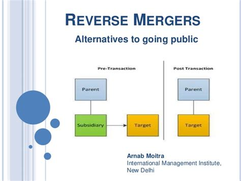 reverse merger shell oxstones investment club