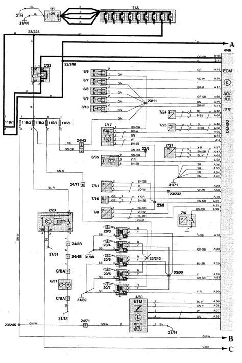 c70 wiring diagram wiring diagrams wiring diagram