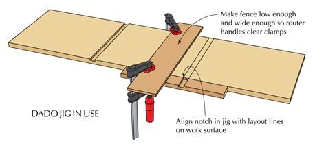 how to learn woodworking free diy woodworking jig plans learn how to make a jig