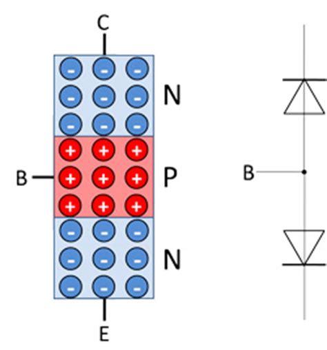 bipolar transistor aufbau transistor aufbau und funktionsweise