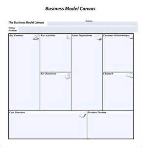 free business model canvas template business model canvas 7 documents in pdf