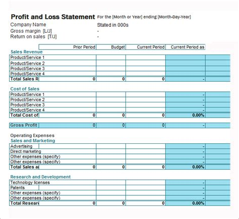 profit and loss statement excel template profit and loss template profit and loss statement