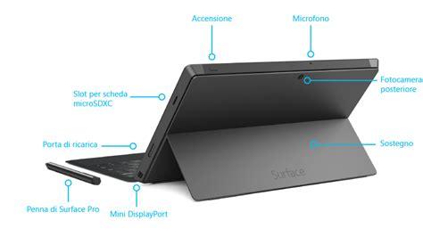 Microsoft Surface 2 Di Malaysia funzionalit 224 di microsoft surface pro 2 panoramica di