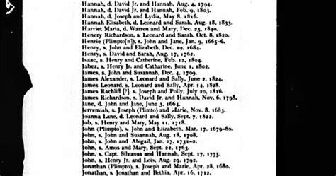 Massachusetts Birth Records Genealogy Genea Musings 1708 Birth Record Of Plimpton 1708 1756 Of Medfield Massachusetts