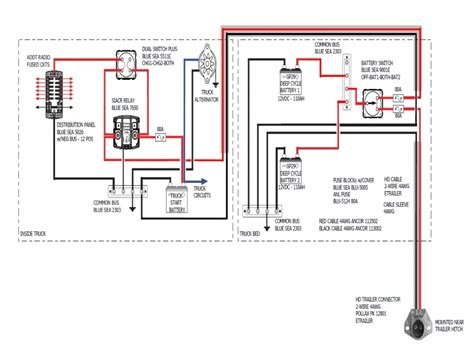 coleman tent trailer wiring diagram wiring diagrams