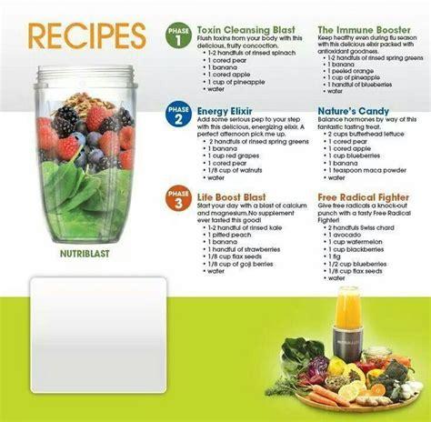 printable healthy juice recipes healthy juice recipes juice smoothie recipes