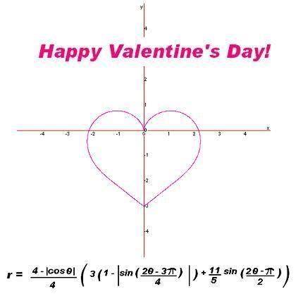 buzzfeed valentines day mikcardiodequation5 jpg valentines infinity