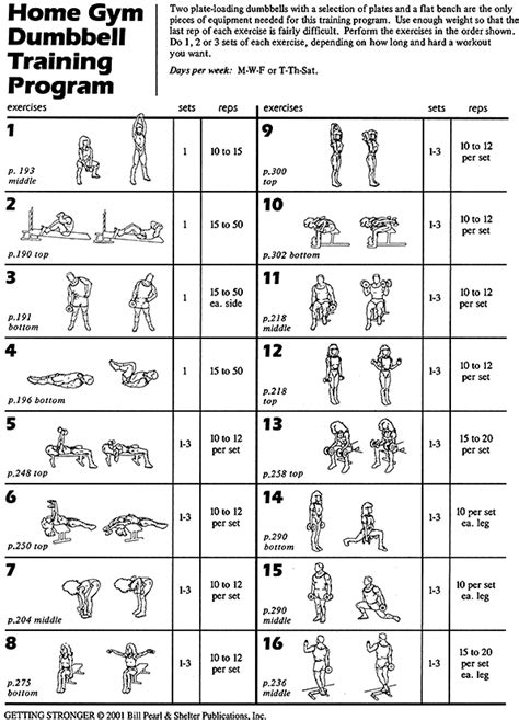 Dumbbell Training A Sle Training Program From Quot Getting Stronger Quot By Bill Pearl