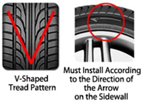 wear pattern definition tire wear tire care gt radial performance tires
