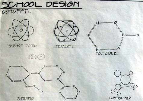 Design Concept For School | vs studio 5 school design concept site analysis master plan