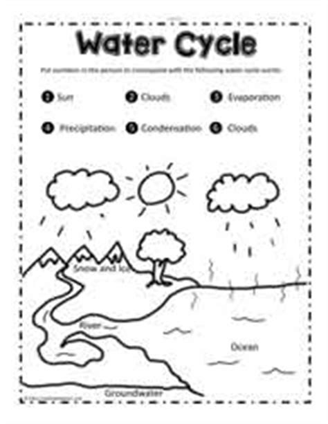 water cycle coloring page kindergarten water cycle worksheets
