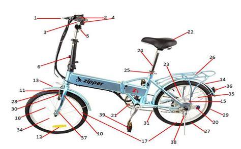 Spare Part Yamaha Z1 zipper z1 electric bike spare parts