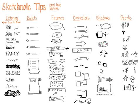 basics of design layout typography for beginners pdf sketchnoting or visual note taking curriculum lesson
