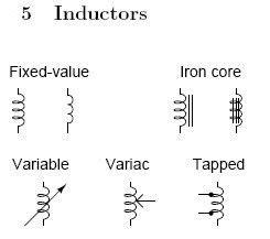 induktor berfungsi algoritma program induktor