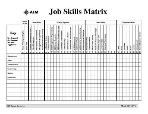 Image Result For Job Skills Matrix For Design Professional Practice Resources Pinterest Free Employee Skills Matrix Template Excel