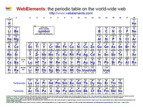 web elements periodic table chemistry
