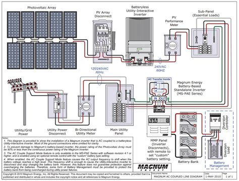 enphase wiring diagram enphase get free image about wiring diagram