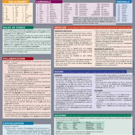 latin grammar reference guide bar charts quick study reference guide spanish conversation pak