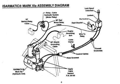 western isarmatic plow solenoid wiring diagram isarmatic