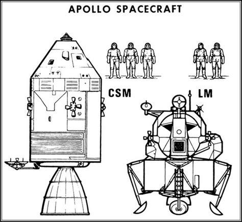 design criteria apollo 13 this nasa schematic details the size of the apollo space