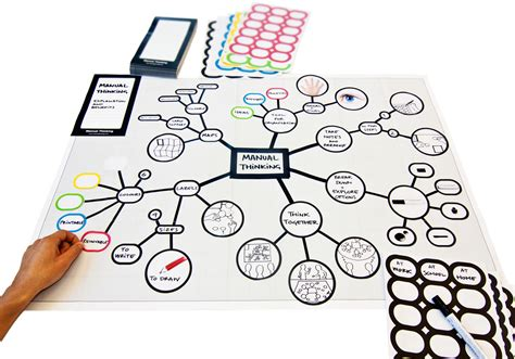design thinking training yourself to be more creative 12 free mind mapping tools for a data scientist to enhance