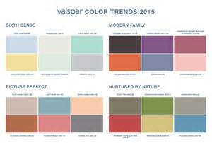 valspar color how to choose a paint color for the bathroom apps directories