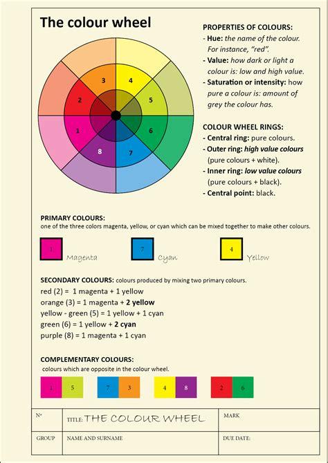 color wheel definition orange dibujo loranca