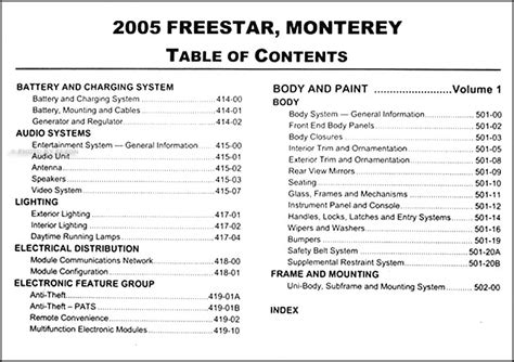 electric and cars manual 2005 mercury monterey engine control 2005 ford freestar mercury monterey repair shop manual set original