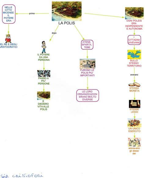 verifica guerre persiane scuola primaria mappe storia la polis religione olimpiadi mito