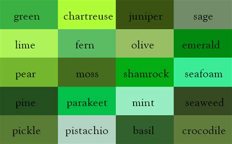 green colors names color in our world a thesaurus for color names