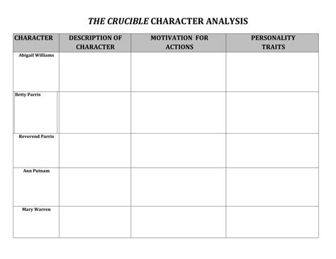 easy character analysis worksheet goodsnyc