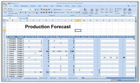 25 Images Of Excel Forecasting Template Leseriail Com Sales Forecast Excel Template