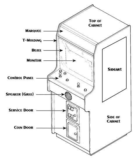 parts of a cabinet arcade repair tips the parts of an arcade cabinet