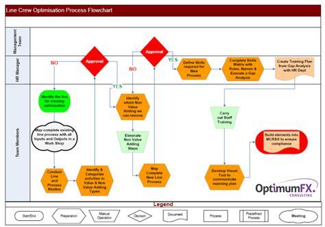industrial wiring diagrams industrial electrical diagrams