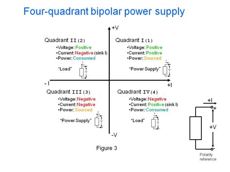 Fa5304 Bipolar Ic For Switching Power Supply what is a bipolar power supply element14 keysight power supplies
