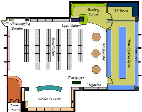 school library floor plans floor plan