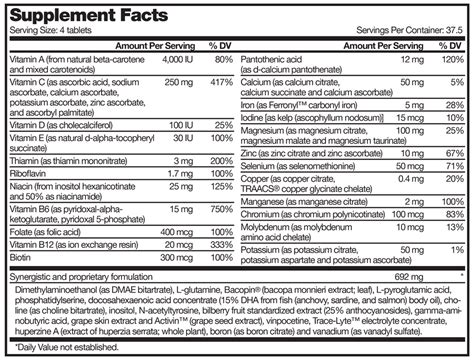 supplement ingredients dietary supplement health and education act dshea